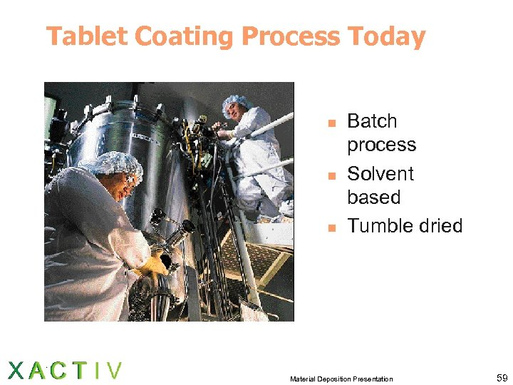 Tablet Coating Process Today n n n Batch process Solvent based Tumble dried Material
