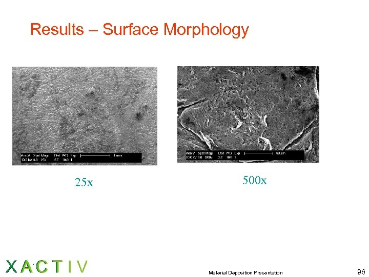 Results – Surface Morphology 25 x 500 x Material Deposition Presentation 96