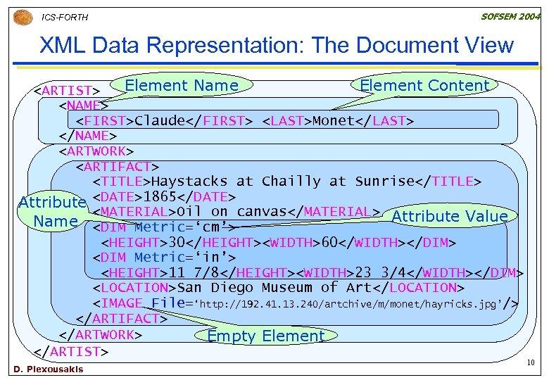 ICS-FORTH SOFSEM 2004 XML Data Representation: The Document View Element Name Element Content <ARTIST>