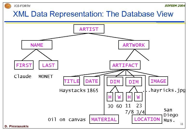 SOFSEM 2004 ICS-FORTH XML Data Representation: The Database View ARTIST NAME FIRST Claude ARTWORK