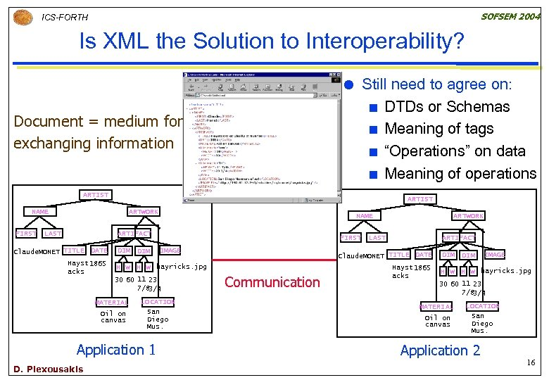 SOFSEM 2004 ICS-FORTH Is XML the Solution to Interoperability? Still need to agree on: