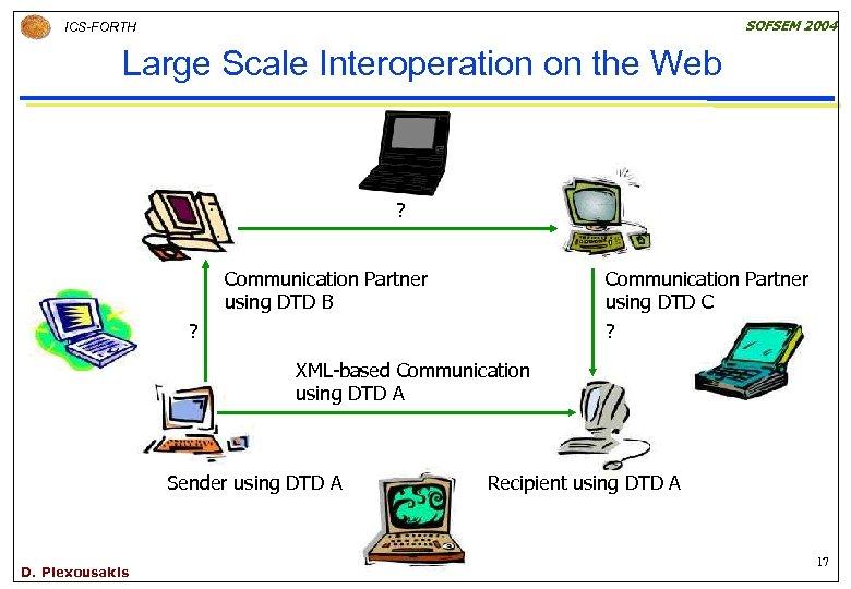 SOFSEM 2004 ICS-FORTH Large Scale Interoperation on the Web ? Communication Partner using DTD