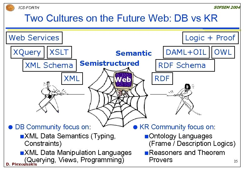 SOFSEM 2004 ICS-FORTH Two Cultures on the Future Web: DB vs KR Web Services