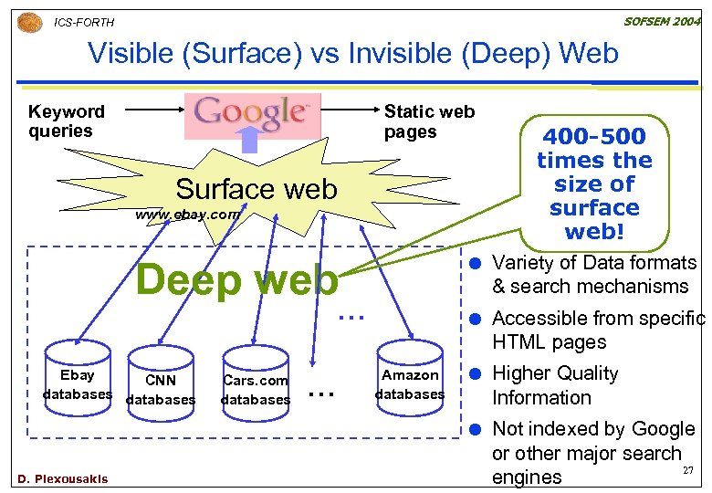 SOFSEM 2004 ICS-FORTH Visible (Surface) vs Invisible (Deep) Web Keyword queries Static web pages