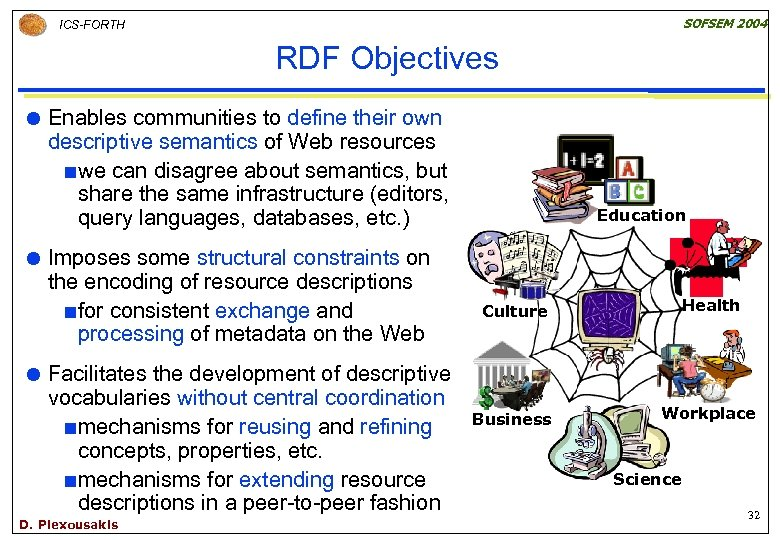 SOFSEM 2004 ICS-FORTH RDF Objectives Enables communities to define their own descriptive semantics of