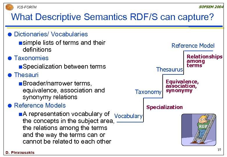 ICS-FORTH SOFSEM 2004 What Descriptive Semantics RDF/S can capture? Dictionaries/ Vocabularies ¢ simple lists