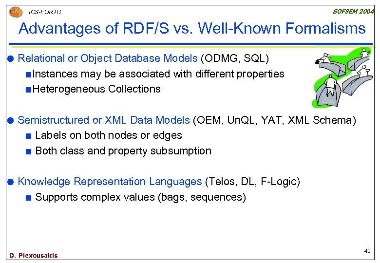 ICS-FORTH SOFSEM 2004 Advantages of RDF/S vs. Well-Known Formalisms Relational or Object Database Models