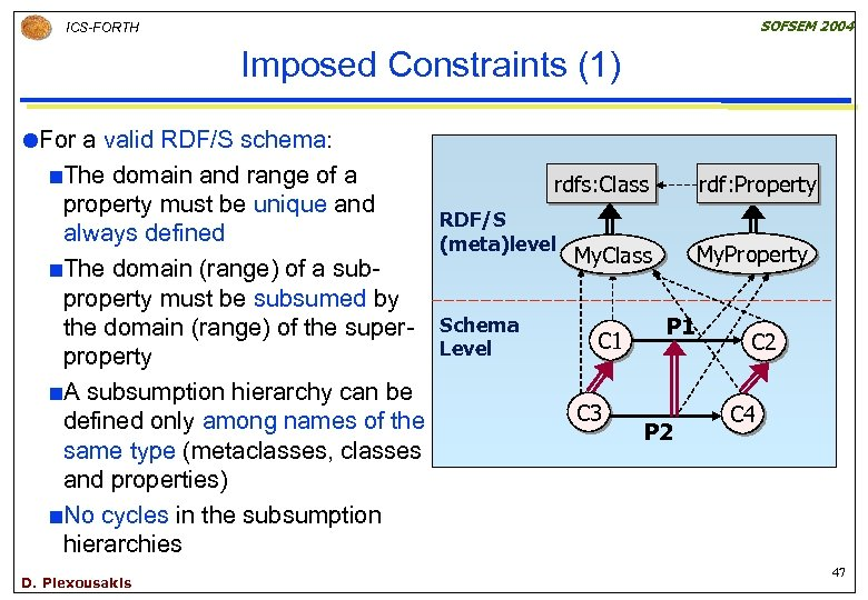 SOFSEM 2004 ICS-FORTH Imposed Constraints (1) For a valid RDF/S schema: ¢The domain and