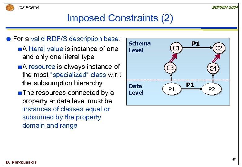SOFSEM 2004 ICS-FORTH Imposed Constraints (2) For a valid RDF/S description base: ¢ A