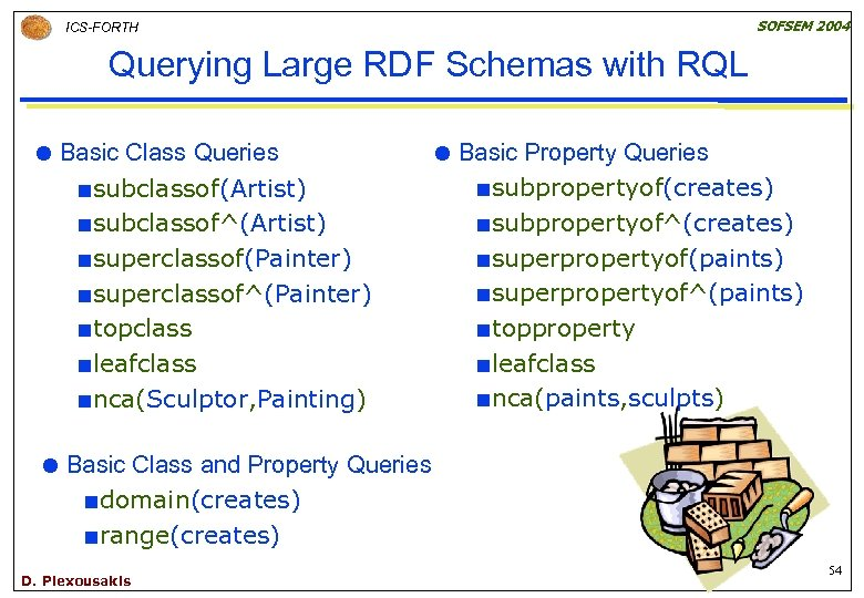 SOFSEM 2004 ICS-FORTH Querying Large RDF Schemas with RQL Basic Class Queries ¢ subclassof(Artist)