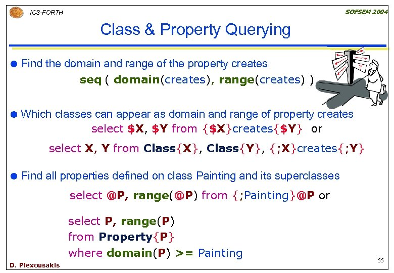 SOFSEM 2004 ICS-FORTH Class & Property Querying Find the domain and range of the