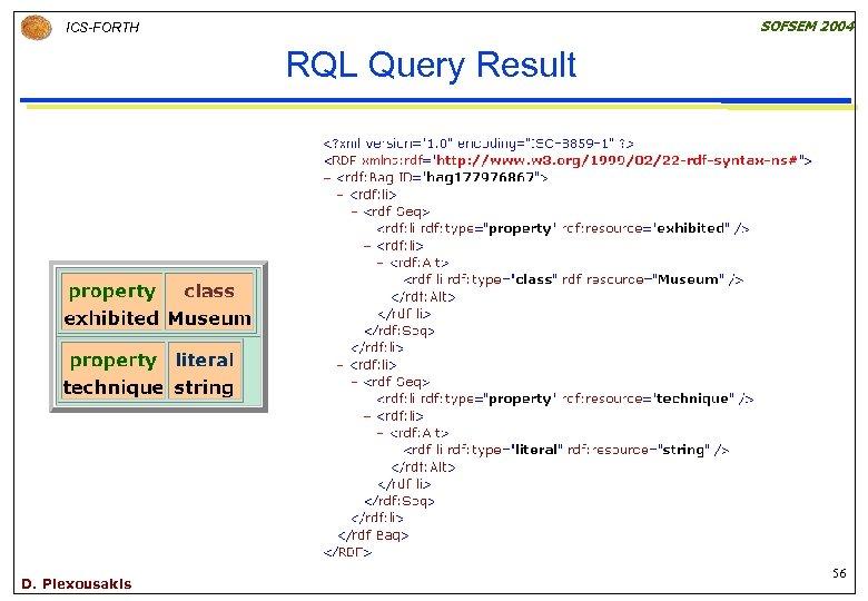 SOFSEM 2004 ICS-FORTH RQL Query Result D. Plexousakis 56
