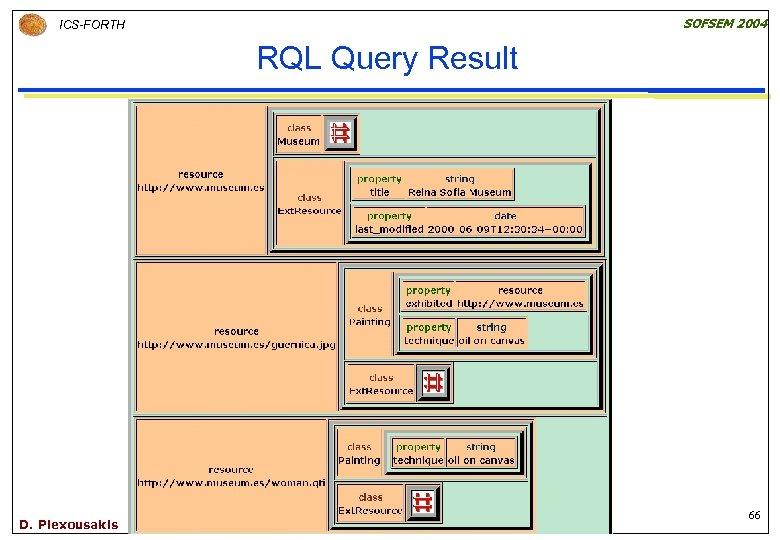 SOFSEM 2004 ICS-FORTH RQL Query Result D. Plexousakis 66