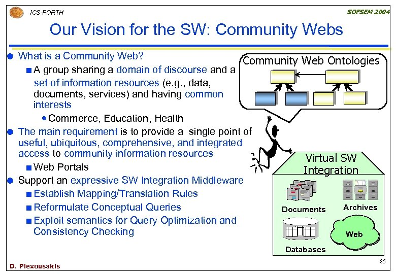 SOFSEM 2004 ICS-FORTH Our Vision for the SW: Community Webs What is a Community