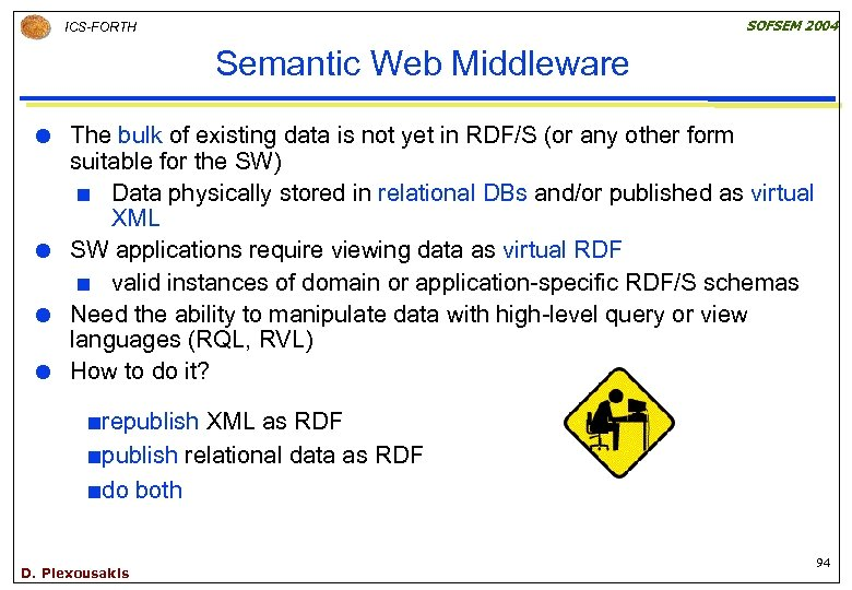SOFSEM 2004 ICS-FORTH Semantic Web Middleware The bulk of existing data is not yet