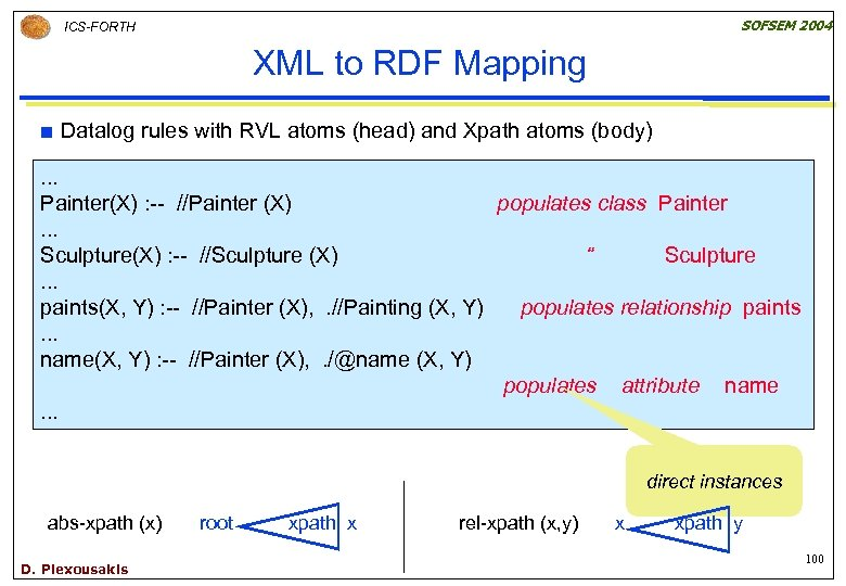 SOFSEM 2004 ICS-FORTH XML to RDF Mapping ¢ Datalog rules with RVL atoms (head)