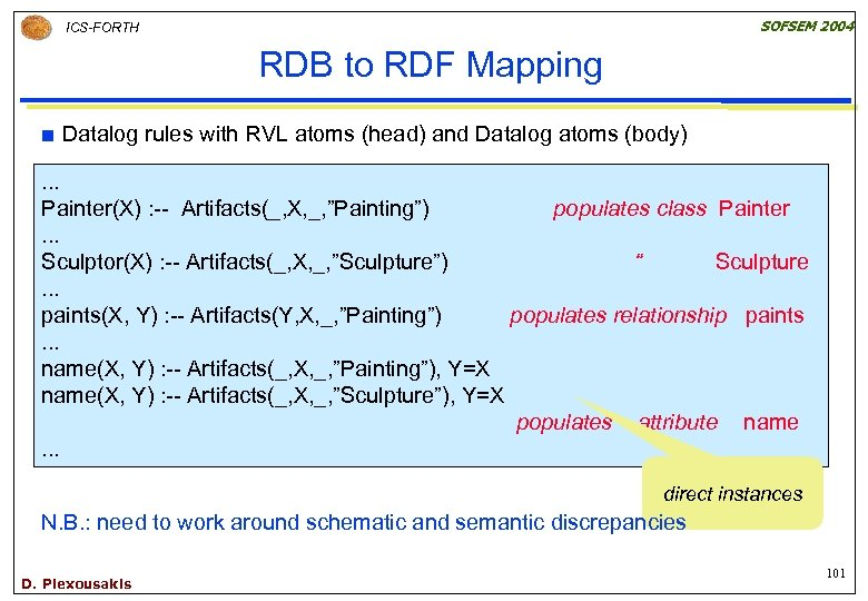 SOFSEM 2004 ICS-FORTH RDB to RDF Mapping ¢ Datalog rules with RVL atoms (head)