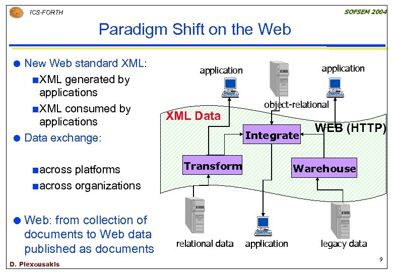 SOFSEM 2004 ICS-FORTH Paradigm Shift on the Web New Web standard XML: ¢ XML