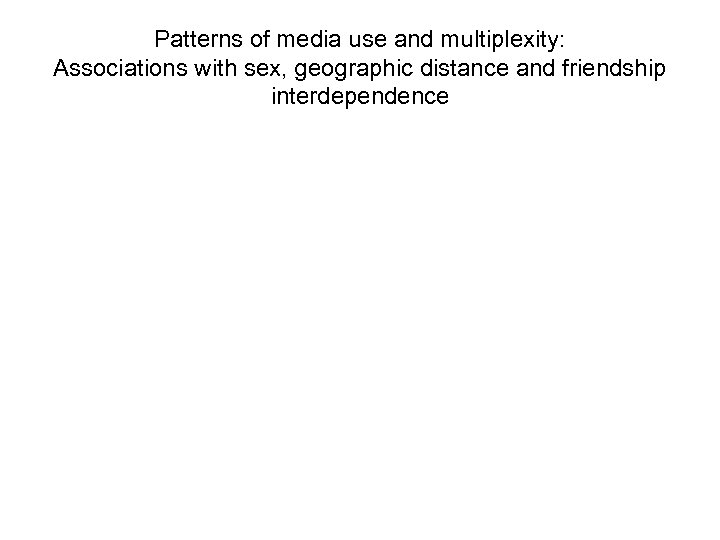 Patterns of media use and multiplexity: Associations with sex, geographic distance and friendship interdependence
