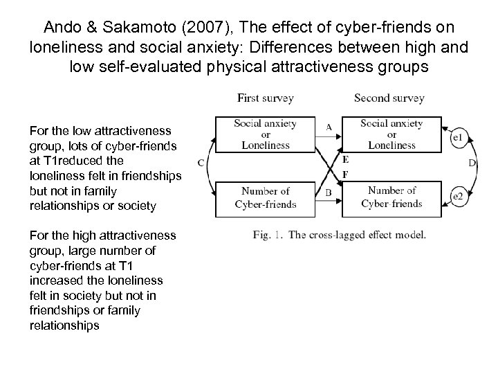 Ando & Sakamoto (2007), The effect of cyber-friends on loneliness and social anxiety: Differences