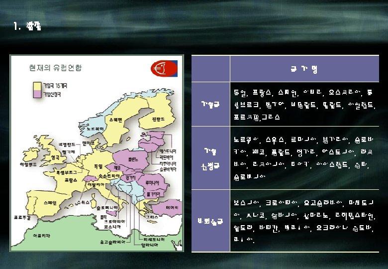 1. 환전 국 가 명 독일, 프랑스, 스페인, 이태리, 오스트리아, 룩 가입국 셈브르크, 벨기에,