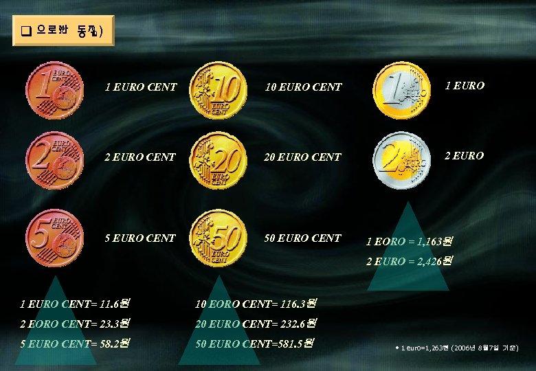 q 유로화(동전) 1 EURO CENT 10 EURO CENT 1 EURO 2 EURO CENT 20