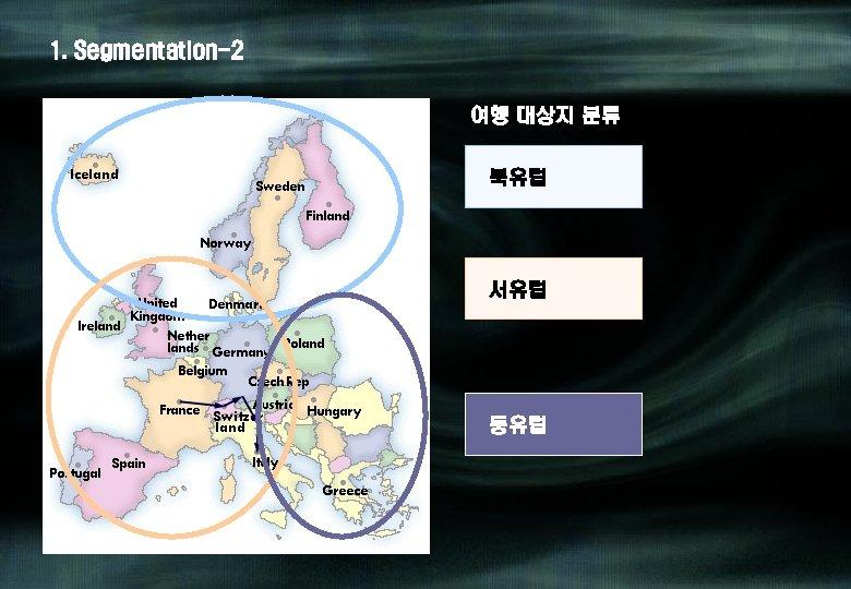1. Segmentation-2 여행 대상지 분류 북유럽 서유럽 동유럽