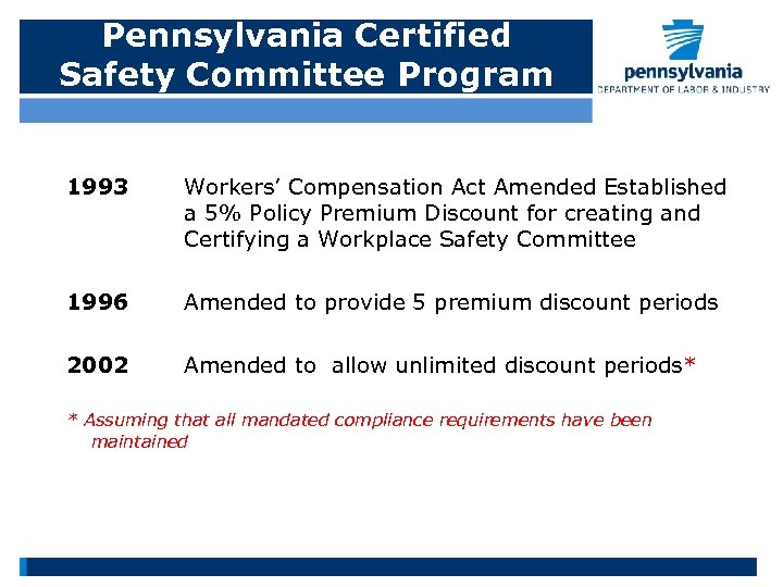 Pennsylvania Certified Safety Committee Program 1993 Workers' Compensation Act Amended Established a 5% Policy