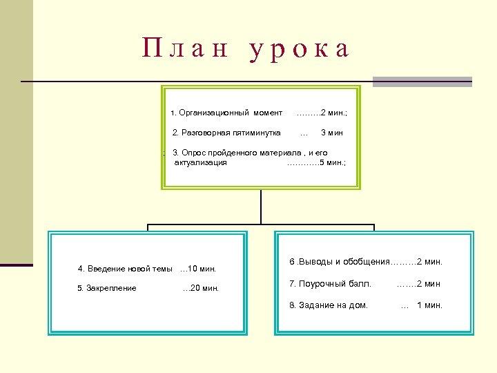 План урока 1. Организационный момент ……… 2 мин. ; 2. Разговорная пятиминутка … 3
