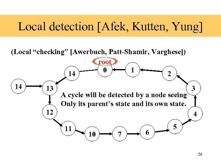 """Local detection [Afek, Kutten, Yung] (Local """"checking"""" [Awerbuch, Patt-Shamir, Varghese]) root 0 1 14"""