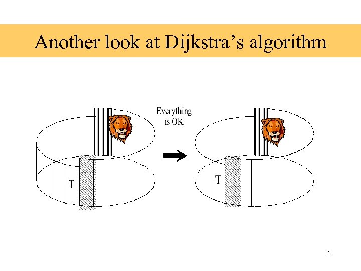 Another look at Dijkstra's algorithm 4