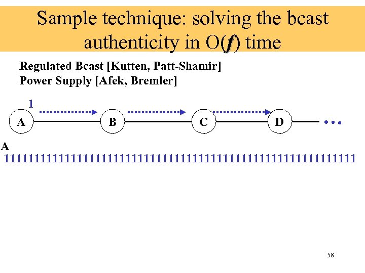 Sample technique: solving the bcast authenticity in O(f) time Regulated Bcast [Kutten, Patt-Shamir] Power
