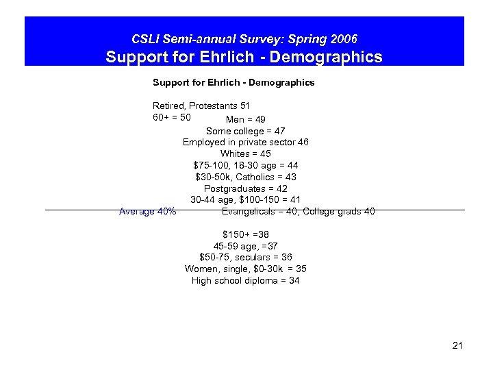 CSLI Semi-annual Survey: Spring 2006 Support for Ehrlich - Demographics Retired, Protestants 51 60+