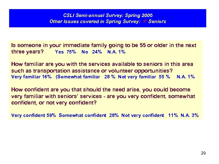 CSLI Semi-annual Survey: Spring 2006 Other Issues covered in Spring Survey: Seniors Is someone