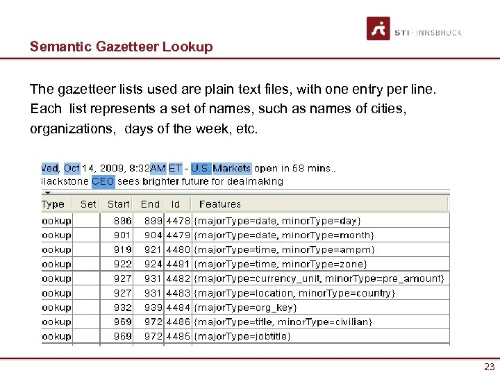 Semantic Gazetteer Lookup The gazetteer lists used are plain text files, with one entry