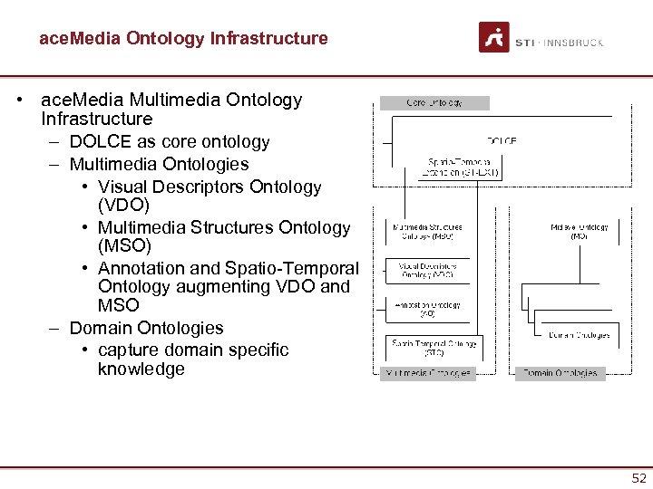 ace. Media Ontology Infrastructure • ace. Media Multimedia Ontology Infrastructure – DOLCE as core