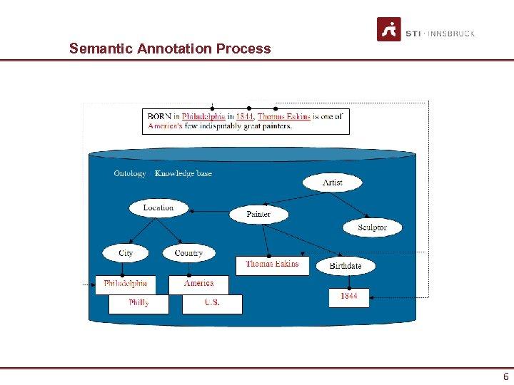 Semantic Annotation Process 6