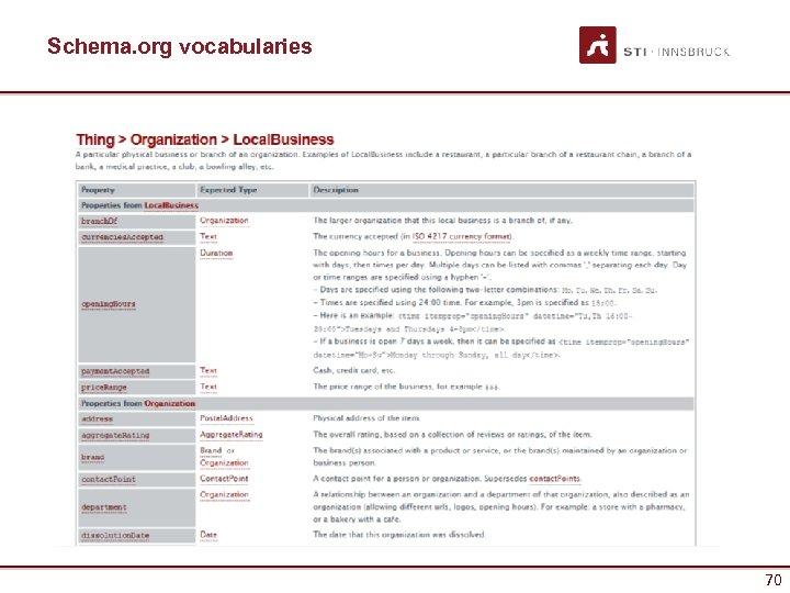 Schema. org vocabularies 70 70