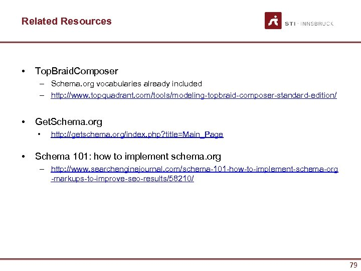 Related Resources • Top. Braid. Composer – Schema. org vocabularies already included – http: