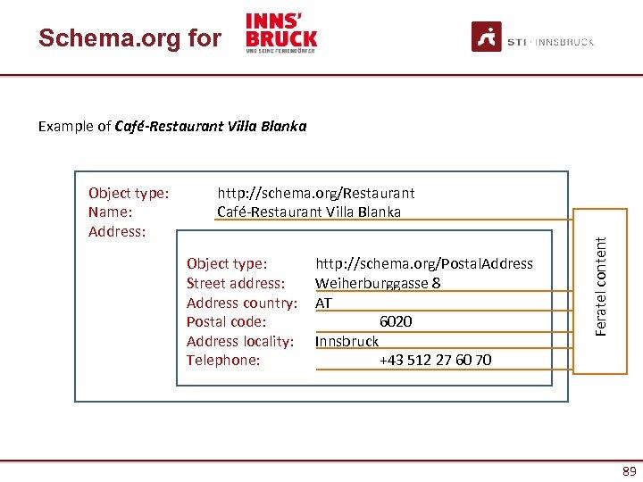 Schema. org for Example of Café-Restaurant Villa Blanka http: //schema. org/Restaurant Café-Restaurant Villa Blanka