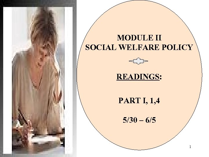 MODULE II SOCIAL WELFARE POLICY READINGS: PART I, 1, 4 5/30 – 6/5 1