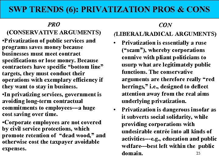 SWP TRENDS (6): PRIVATIZATION PROS & CONS PRO (CONSERVATIVE ARGUMENTS) • Privatization of public