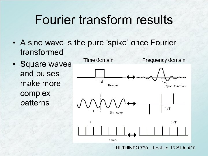 Fourier transform results • A sine wave is the pure 'spike' once Fourier transformed