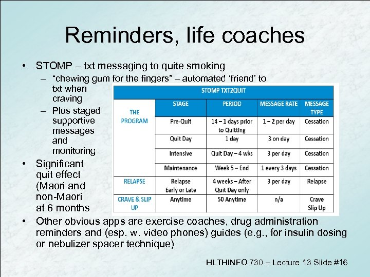 "Reminders, life coaches • STOMP – txt messaging to quite smoking – ""chewing gum"