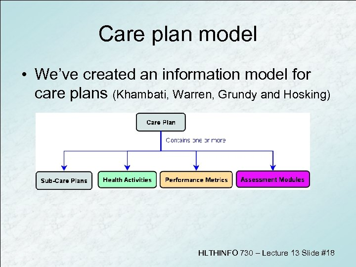 Care plan model • We've created an information model for care plans (Khambati, Warren,