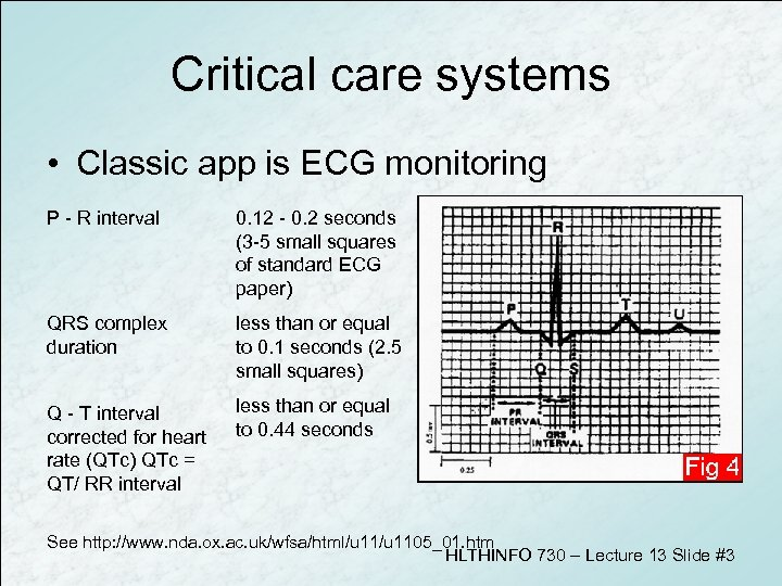 Critical care systems • Classic app is ECG monitoring P - R interval 0.