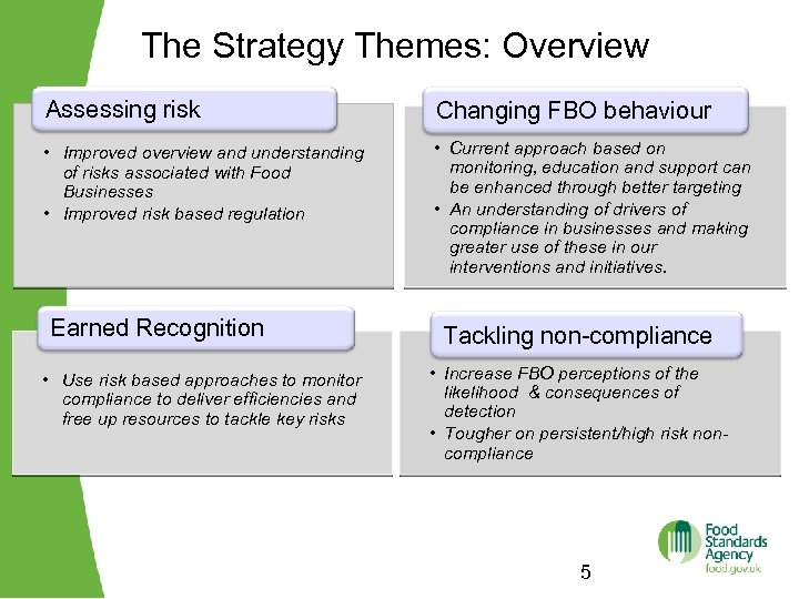 The Strategy Themes: Overview Assessing risk Changing FBO behaviour • Improved overview and understanding