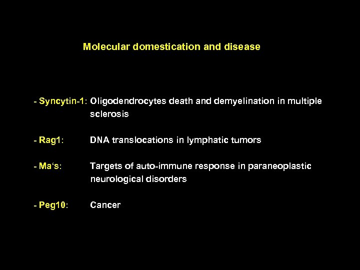 Molecular domestication and disease - Syncytin-1: Oligodendrocytes death and demyelination in multiple sclerosis -
