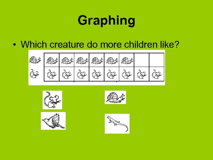 Graphing • Which creature do more children like? . .
