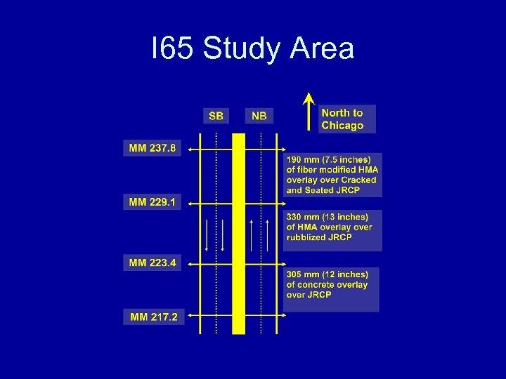 I 65 Study Area
